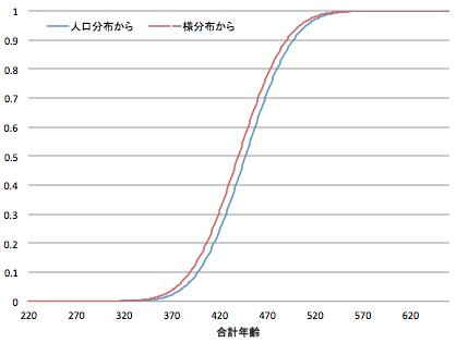 http://sumi.riise.hiroshima-u.ac.jp/skitch/ks-20110203-001813.png